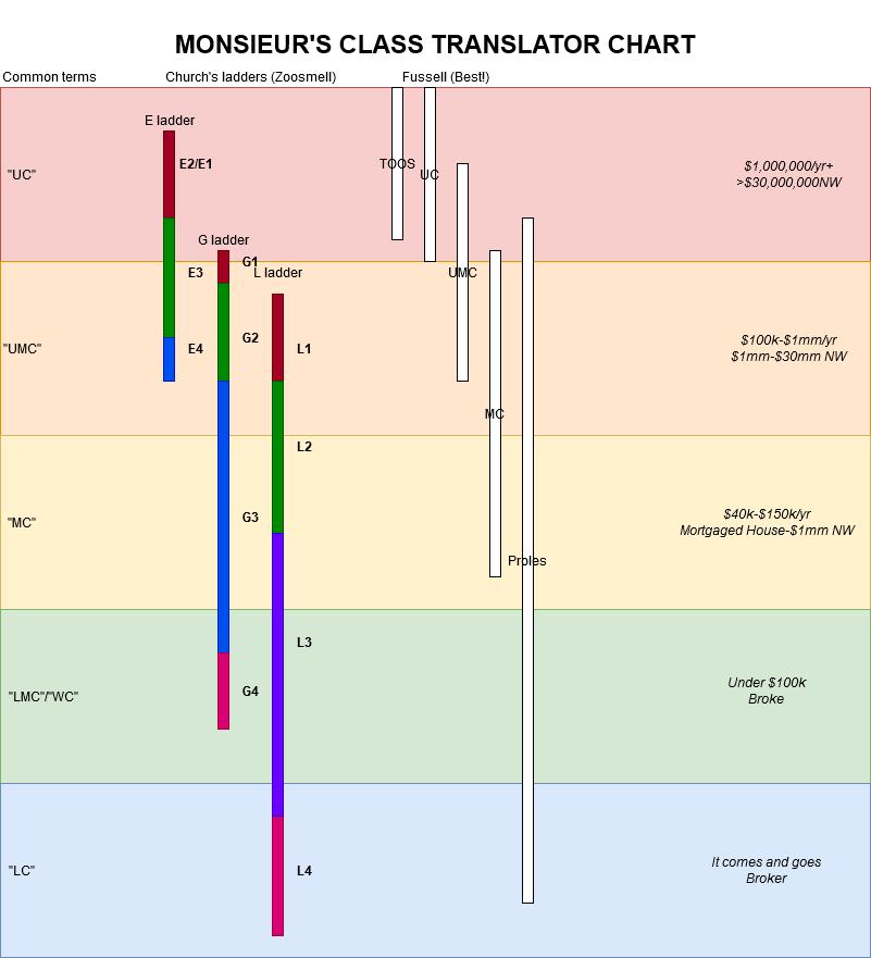 Class Diagrams-blog
